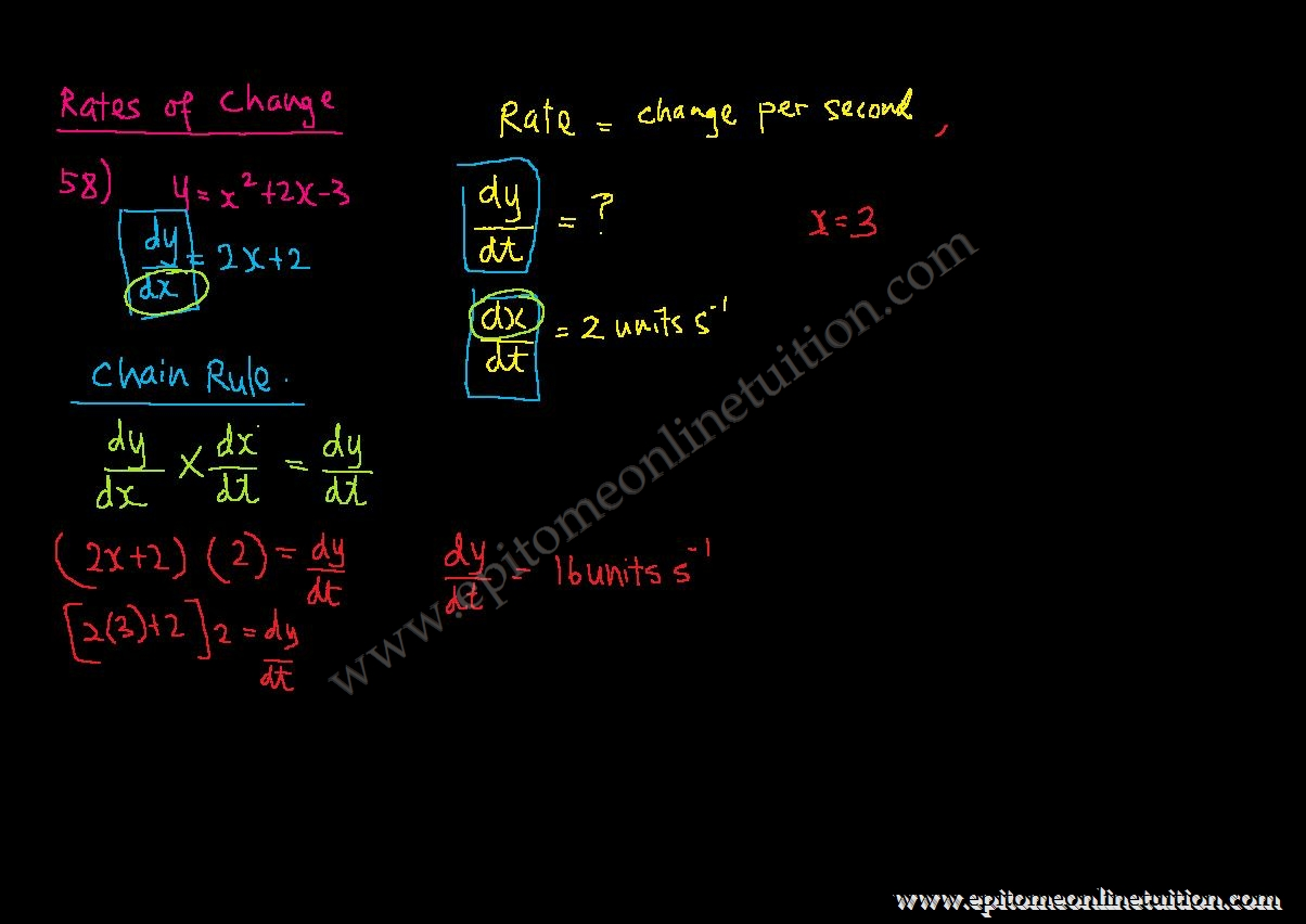 Form 4 Add Math Differentiation – Understanding Rates of Change ...